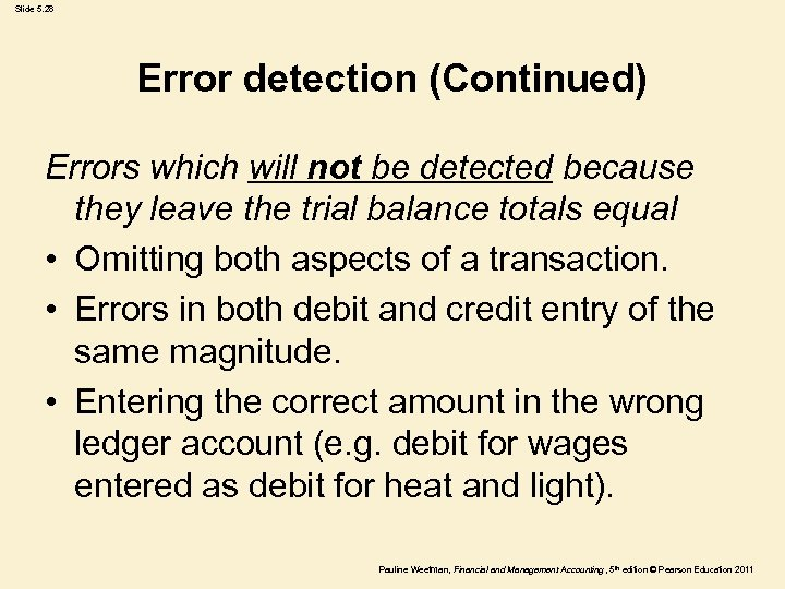 Slide 5. 28 Error detection (Continued) Errors which will not be detected because they