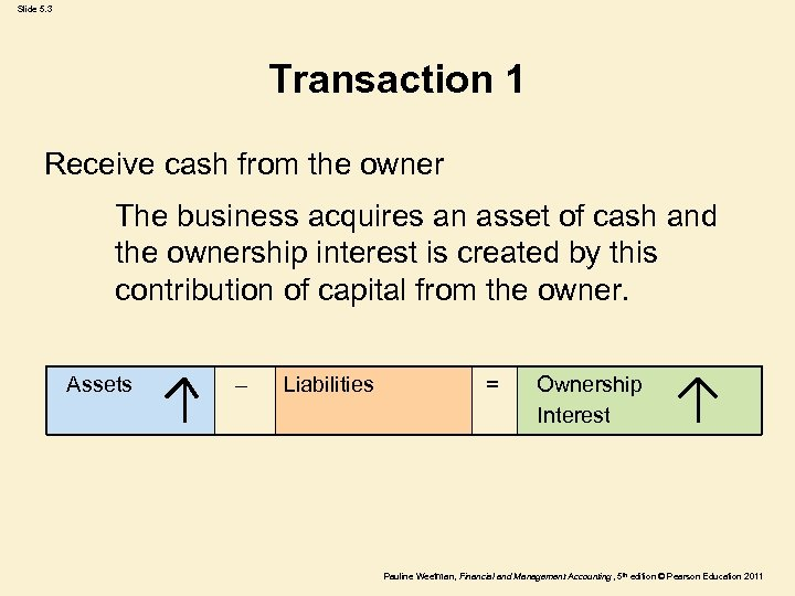Slide 5. 3 Transaction 1 Receive cash from the owner The business acquires an