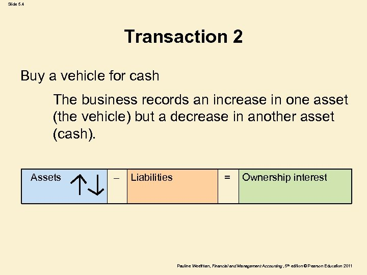 Slide 5. 4 Transaction 2 Buy a vehicle for cash The business records an