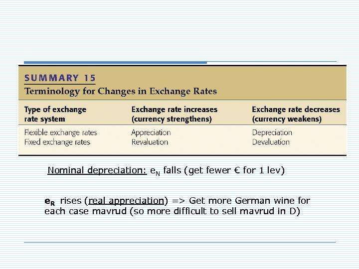Nominal depreciation: e. N falls (get fewer € for 1 lev) e. R rises
