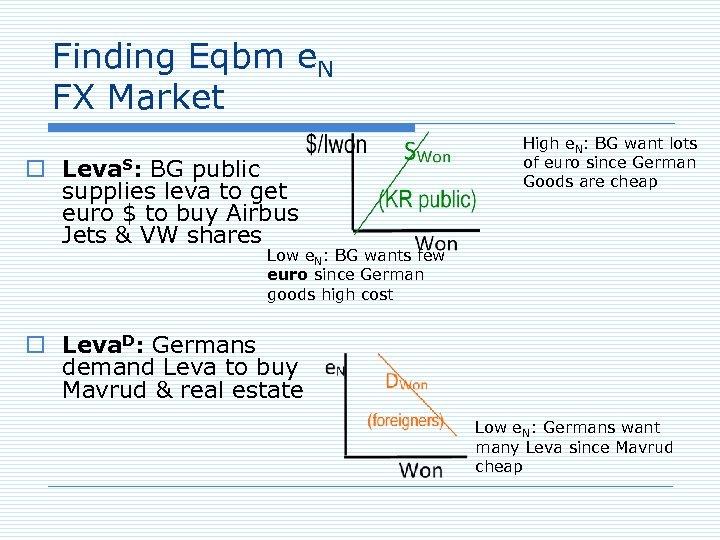 Finding Eqbm e. N FX Market o Leva. S: BG public supplies leva to