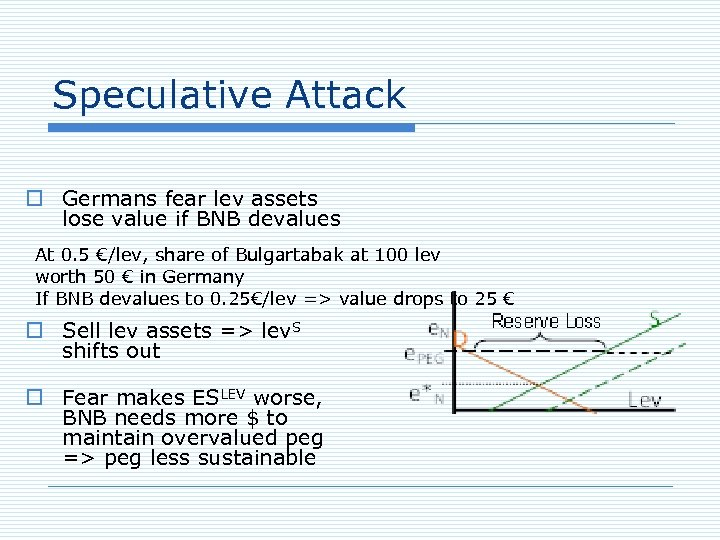 Speculative Attack o Germans fear lev assets lose value if BNB devalues At 0.