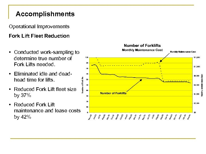 Accomplishments Operational Improvements Fork Lift Fleet Reduction • Conducted work-sampling to determine true number