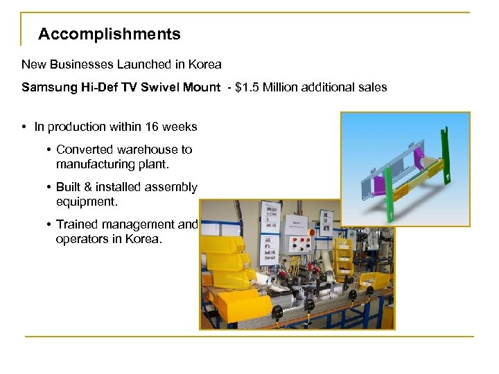 Accomplishments New Businesses Launched in Korea Samsung Hi-Def TV Swivel Mount - $1. 5