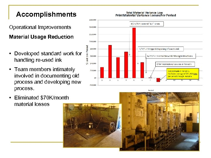 Accomplishments Operational Improvements Material Usage Reduction • Developed standard work for handling re-used ink