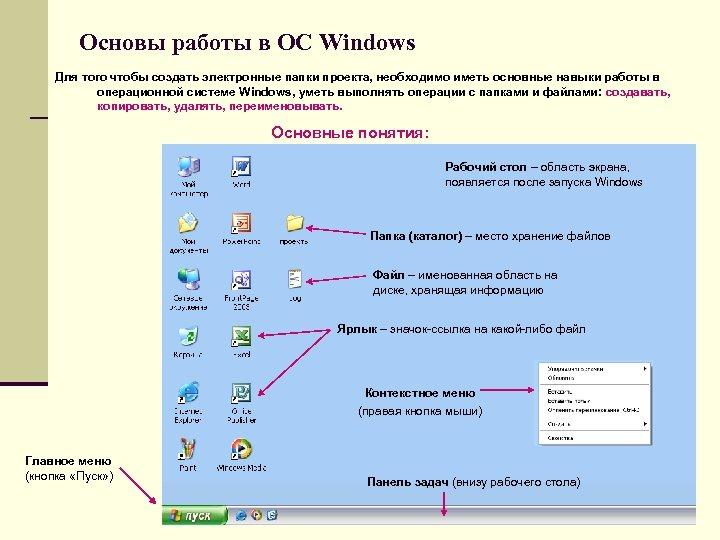 Основы работы в ОС Windows Для того чтобы создать электронные папки проекта, необходимо иметь