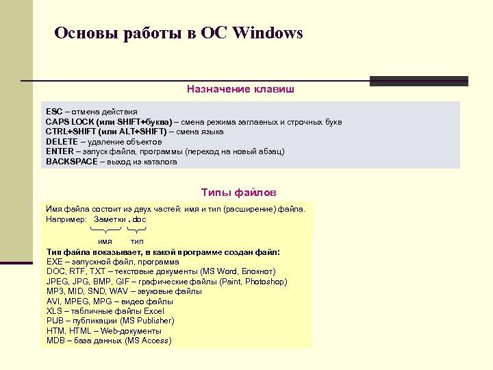 Основы работы в ОС Windows Назначение клавиш ESC – отмена действия CAPS LOCK (или