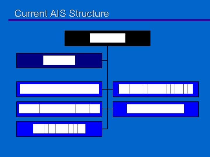 Current AIS Structure