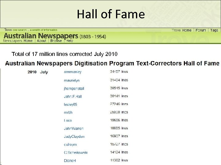 Hall of Fame Total of 17 million lines corrected July 2010
