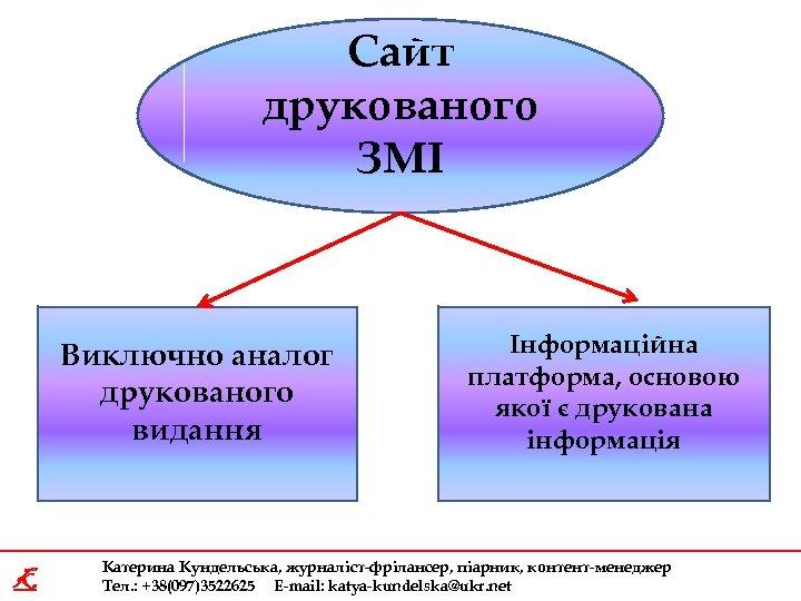Сайт друкованого ЗМІ Виключно аналог друкованого видання K Інформаційна платформа, основою якої є друкована