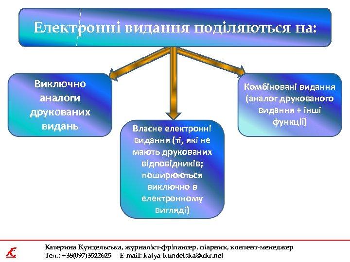 Електронні видання поділяються на: Виключно аналоги друкованих видань K Власне електронні видання (ті, які