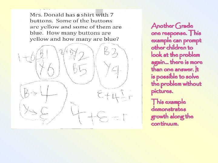 Another Grade one response. This example can prompt other children to look at the