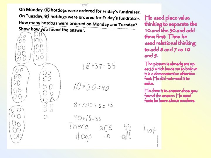 He used place value thinking to separate the 10 and the 30 and add