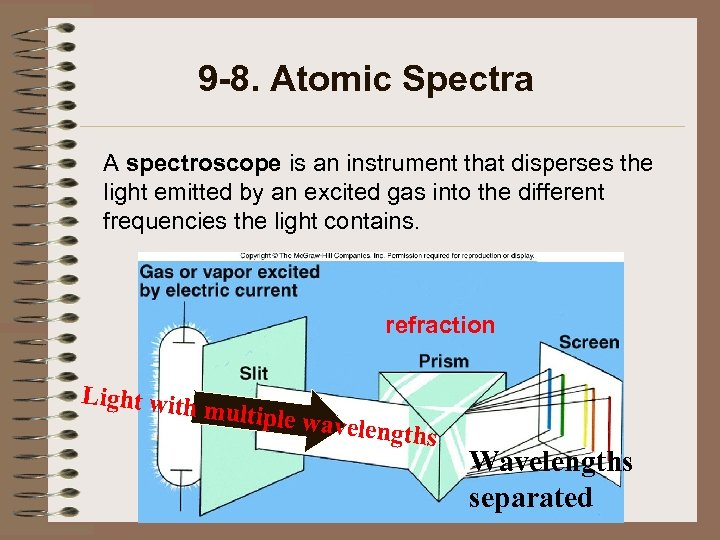 9 -8. Atomic Spectra A spectroscope is an instrument that disperses the light emitted