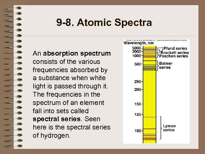 9 -8. Atomic Spectra An absorption spectrum consists of the various frequencies absorbed by