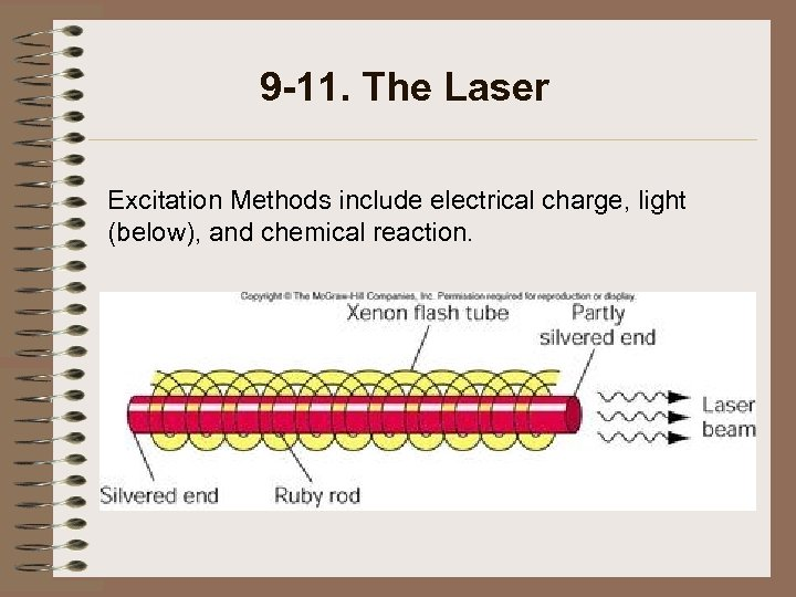 9 -11. The Laser Excitation Methods include electrical charge, light (below), and chemical reaction.