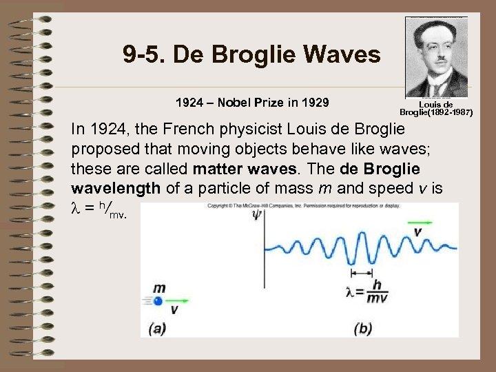 9 -5. De Broglie Waves 1924 – Nobel Prize in 1929 Louis de Broglie(1892