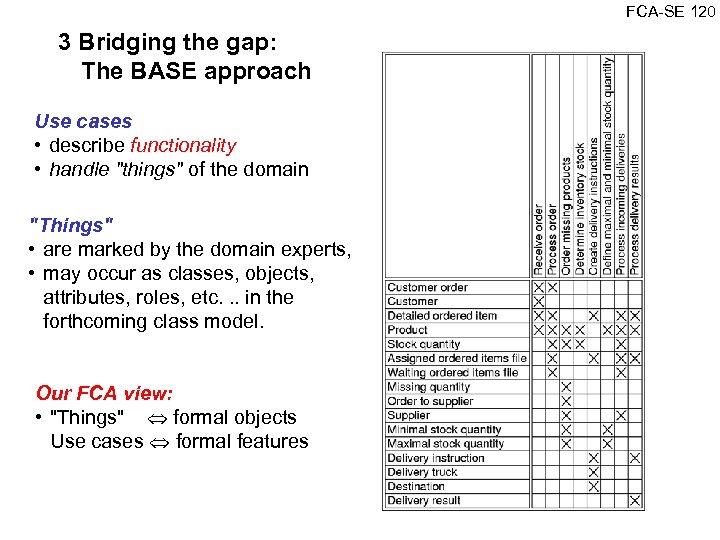 FCA SE 120 3 Bridging the gap: The BASE approach Use cases • describe