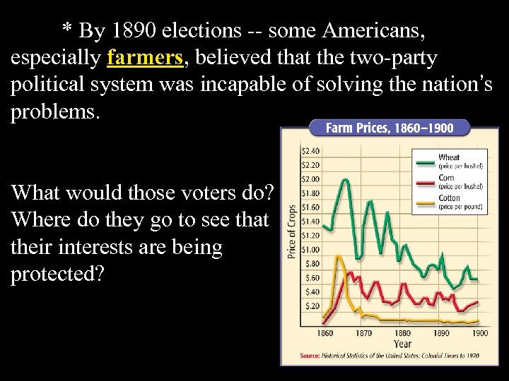 * By 1890 elections -- some Americans, especially farmers, believed that the two-party political