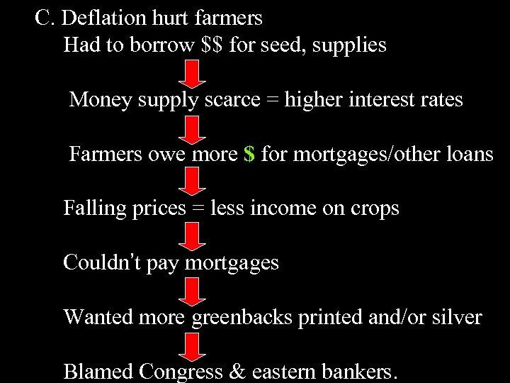 C. Deflation hurt farmers Had to borrow $$ for seed, supplies Money supply scarce