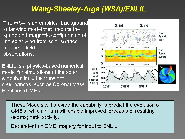Wang-Sheeley-Arge (WSA)/ENLIL The WSA is an empirical background solar wind model that predicts the