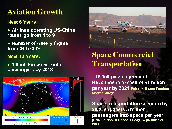 Aviation Growth Next 6 Years: Airlines operating US-China routes go from 4 to 9