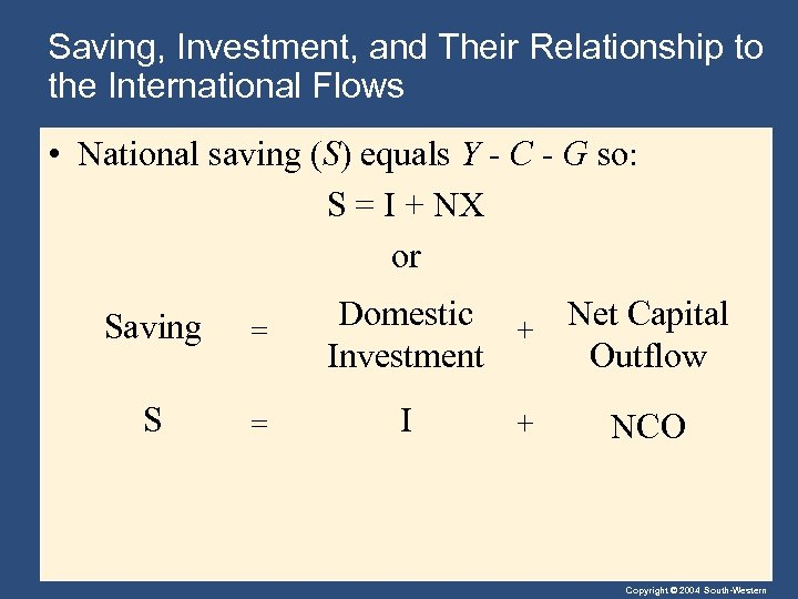 Saving, Investment, and Their Relationship to the International Flows • National saving (S) equals