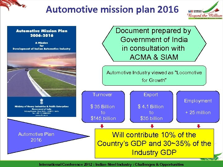 Automotive mission plan 2016 Document prepared by Government of India in consultation with ACMA