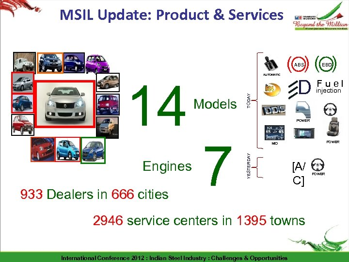 MSIL Update: Product & Services ( )( ) ABS Engines 933 Dealers in 666
