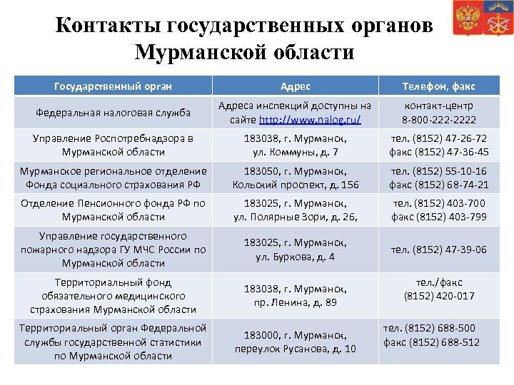 Контакты государственных органов Мурманской области Государственный орган Адрес Телефон, факс Федеральная налоговая служба Адреса