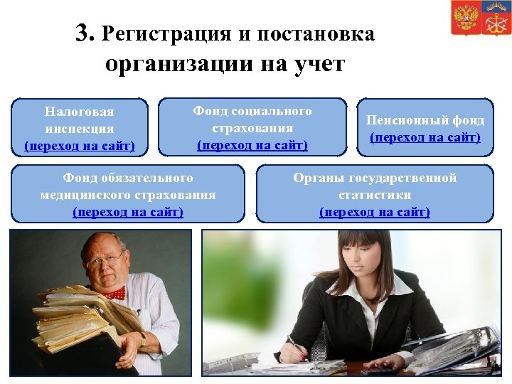 3. Регистрация и постановка организации на учет Налоговая инспекция (переход на сайт) Фонд социального