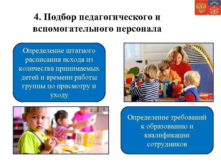 4. Подбор педагогического и вспомогательного персонала Определение штатного расписания исходя из количества принимаемых детей