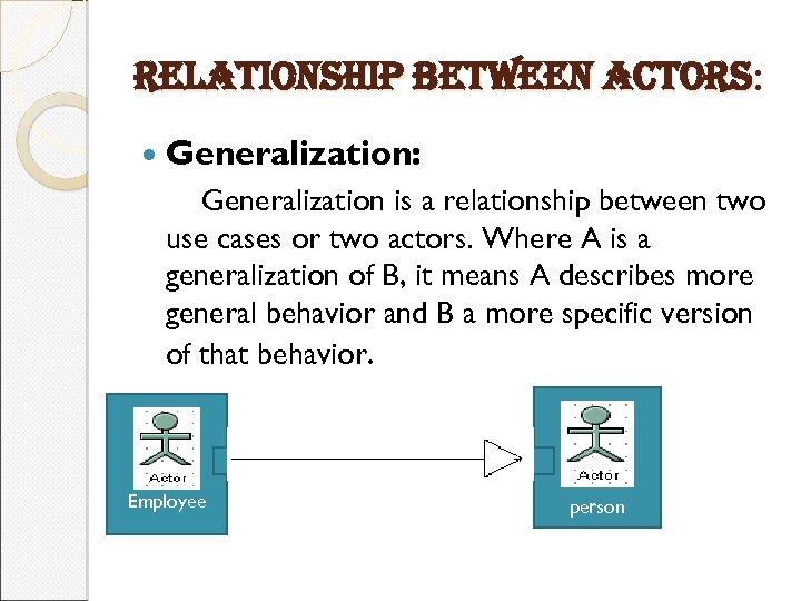 relationship between actors: Generalization is a relationship between two use cases or two actors.