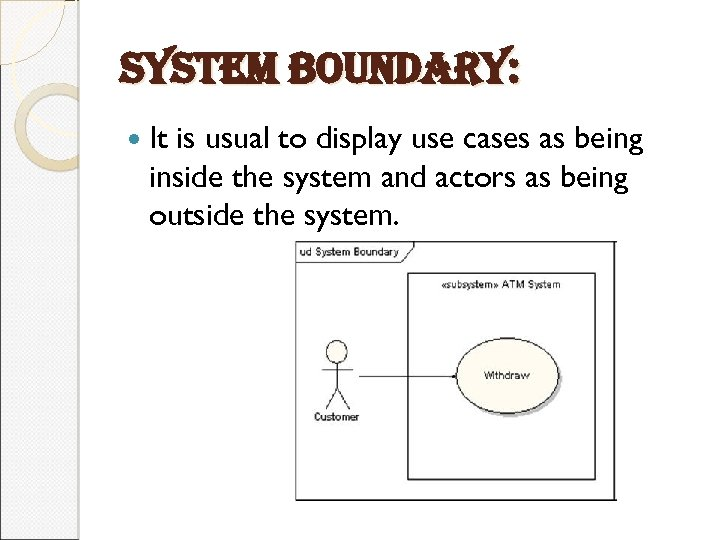 system boundary: It is usual to display use cases as being inside the system