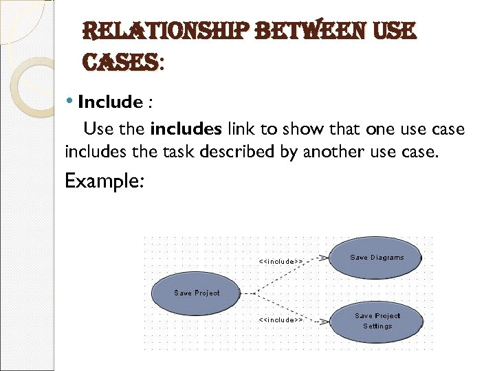 relationship between use cases: • Include : Use the includes link to show that