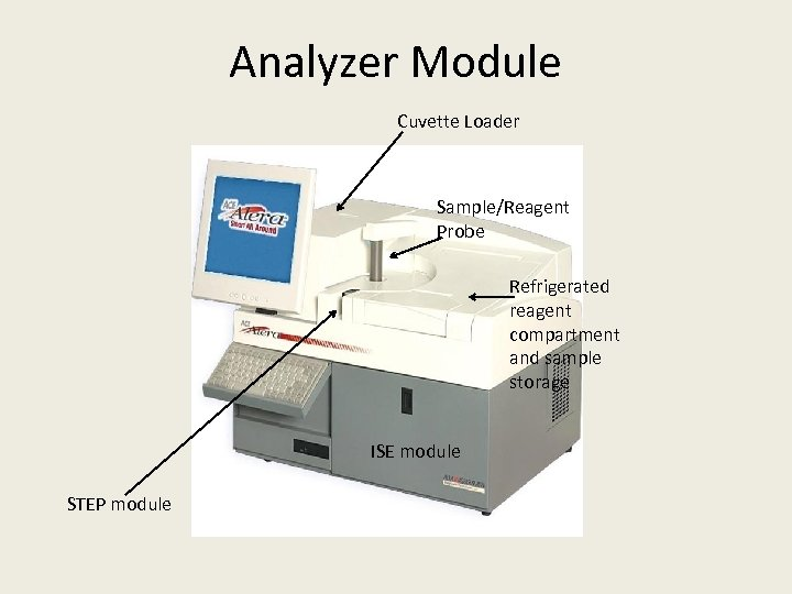Analyzer Module Cuvette Loader Sample/Reagent Probe Refrigerated reagent compartment and sample storage ISE module