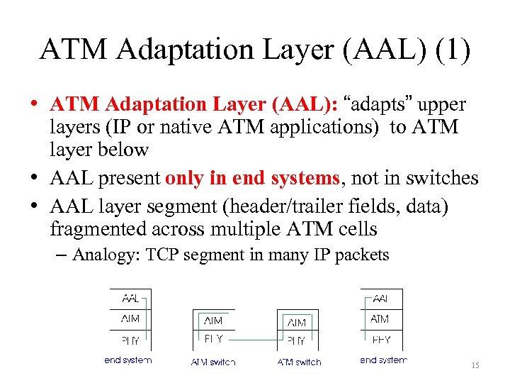 "ATM Adaptation Layer (AAL) (1) • ATM Adaptation Layer (AAL): ""adapts"" upper layers (IP"