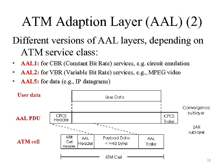 ATM Adaption Layer (AAL) (2) Different versions of AAL layers, depending on ATM service
