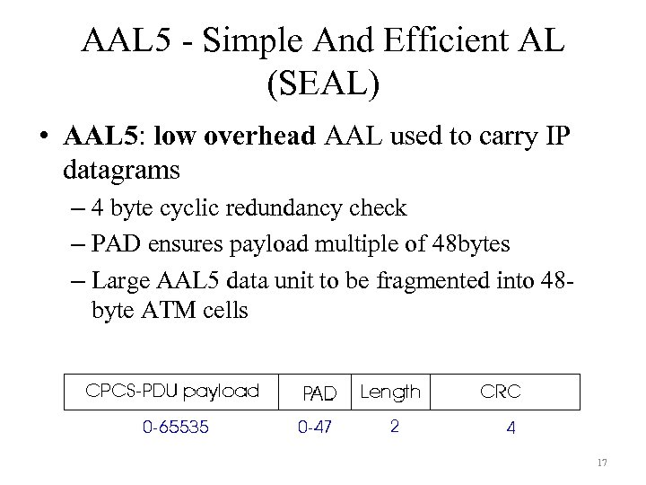 AAL 5 - Simple And Efficient AL (SEAL) • AAL 5: low overhead AAL