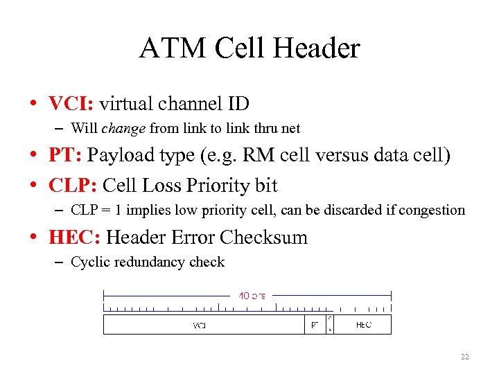 ATM Cell Header • VCI: virtual channel ID – Will change from link to