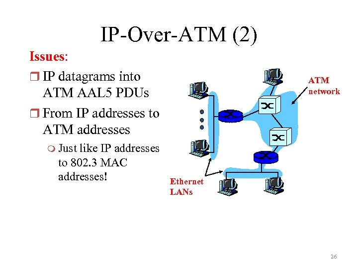 IP-Over-ATM (2) Issues: r IP datagrams into ATM AAL 5 PDUs r From IP