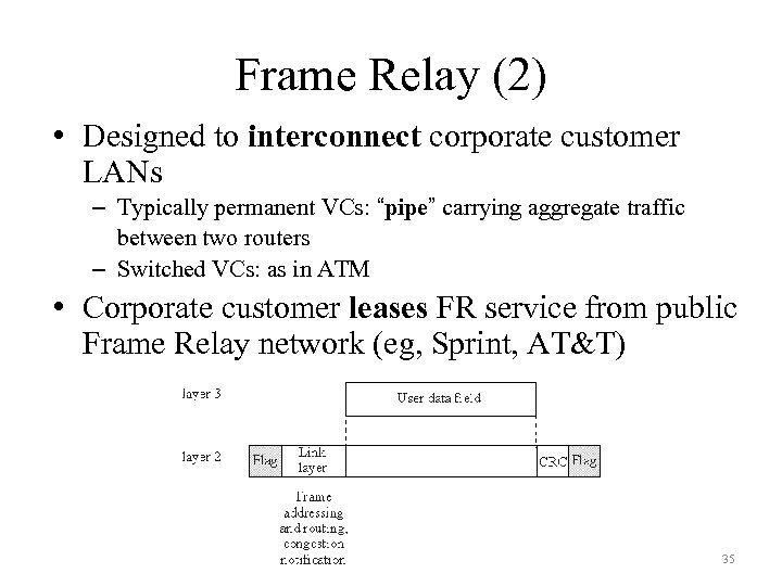Frame Relay (2) • Designed to interconnect corporate customer LANs – Typically permanent VCs:
