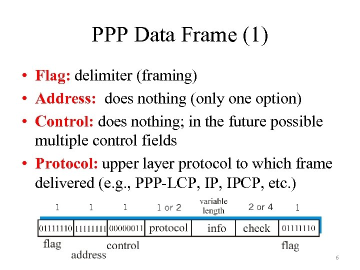PPP Data Frame (1) • Flag: delimiter (framing) • Address: does nothing (only one