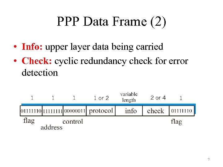 PPP Data Frame (2) • Info: upper layer data being carried • Check: cyclic