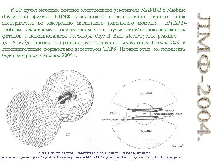 г) На пучке меченых фотонов электронного ускорителя MAMI-В в Майнце (Германия) физики ПИЯФ