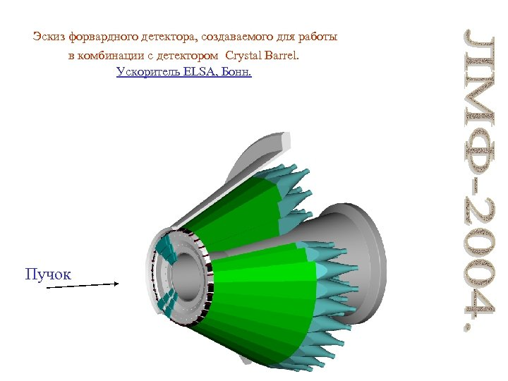 Эскиз форвардного детектора, создаваемого для работы в комбинации с детектором Crystal Barrel. Ускоритель