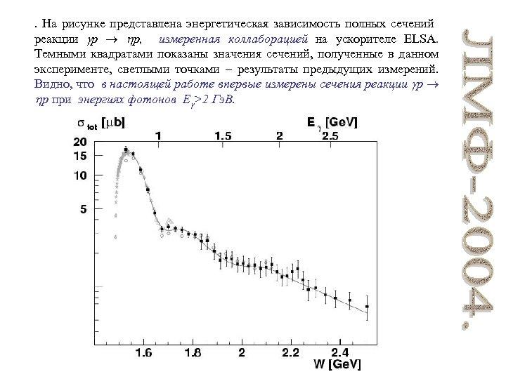 . На рисунке представлена энергетическая зависимость полных сечений реакции р p, измеренная коллаборацией на