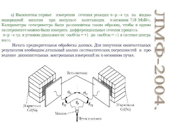 а) Выполнены первые измерения сечения реакции р n на жидководородной мишени при импульсе
