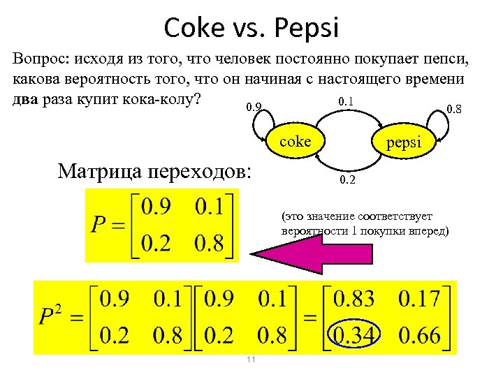 Coke vs. Pepsi Вопрос: исходя из того, что человек постоянно покупает пепси, какова вероятность