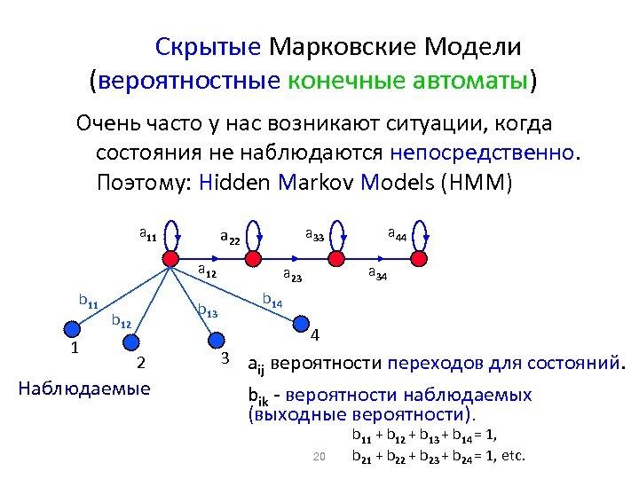 Скрытые Марковские Модели (вероятностные конечные автоматы) Очень часто у нас возникают ситуации, когда состояния